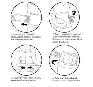 come indossare le fasce biomagnetiche