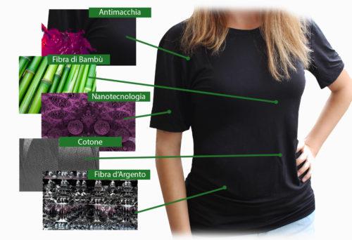 Maglietta in Nanotecnologia e fibra d'argento nera, vista frontale, componenti, materiale