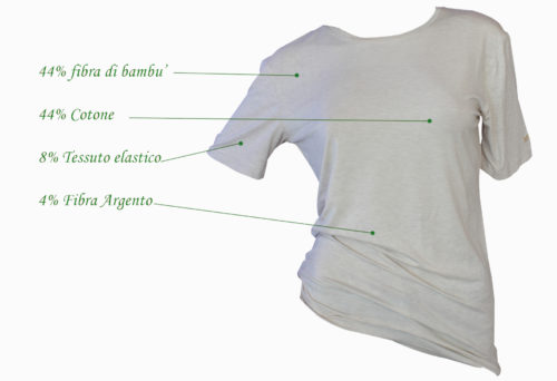 maglietta bianca, in cotone, fibra d'argento, spiegazione materiale