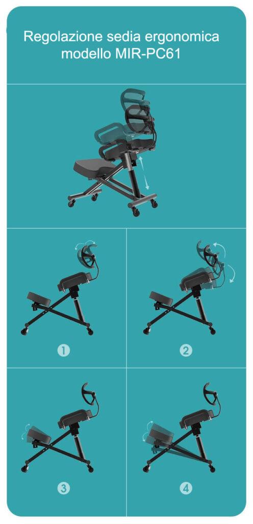 come regolare sedile, altezza e schienale della sedia ergonomica