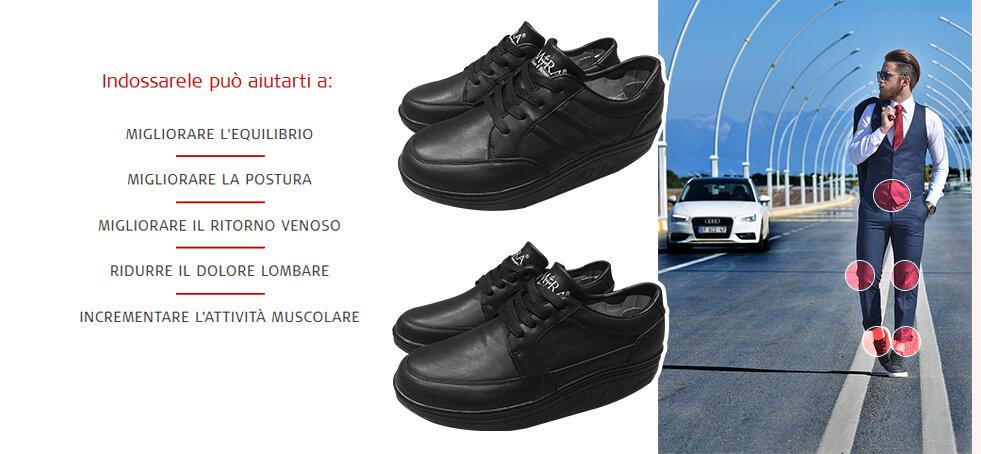 scheda informativa, illustrata, su funzionalità delle scarpe bioergonomiche