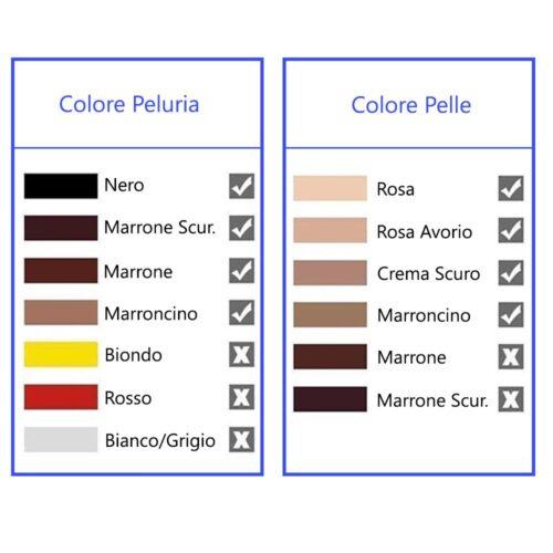 tabella gradazione colore pelle e peluria per corretta epilazione con luce pulsata